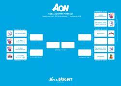 Arriba la Copa AON Mini 2018